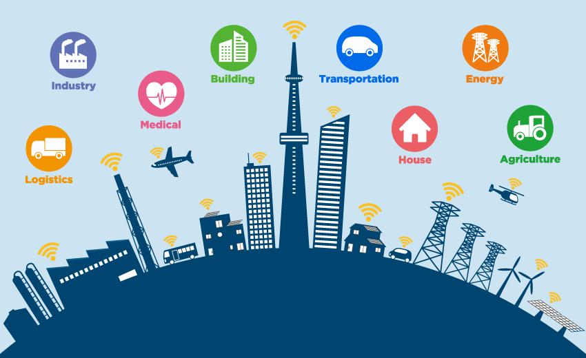 Smart City, IoT and AI | Ribera Solutions